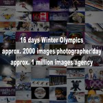 The most complete Olympic collection